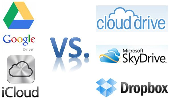 Comparativo de Google Drive vs Dropbox vs Microsoft SkyDrive vs Apple iCloud vs Amazon Cloud Drive