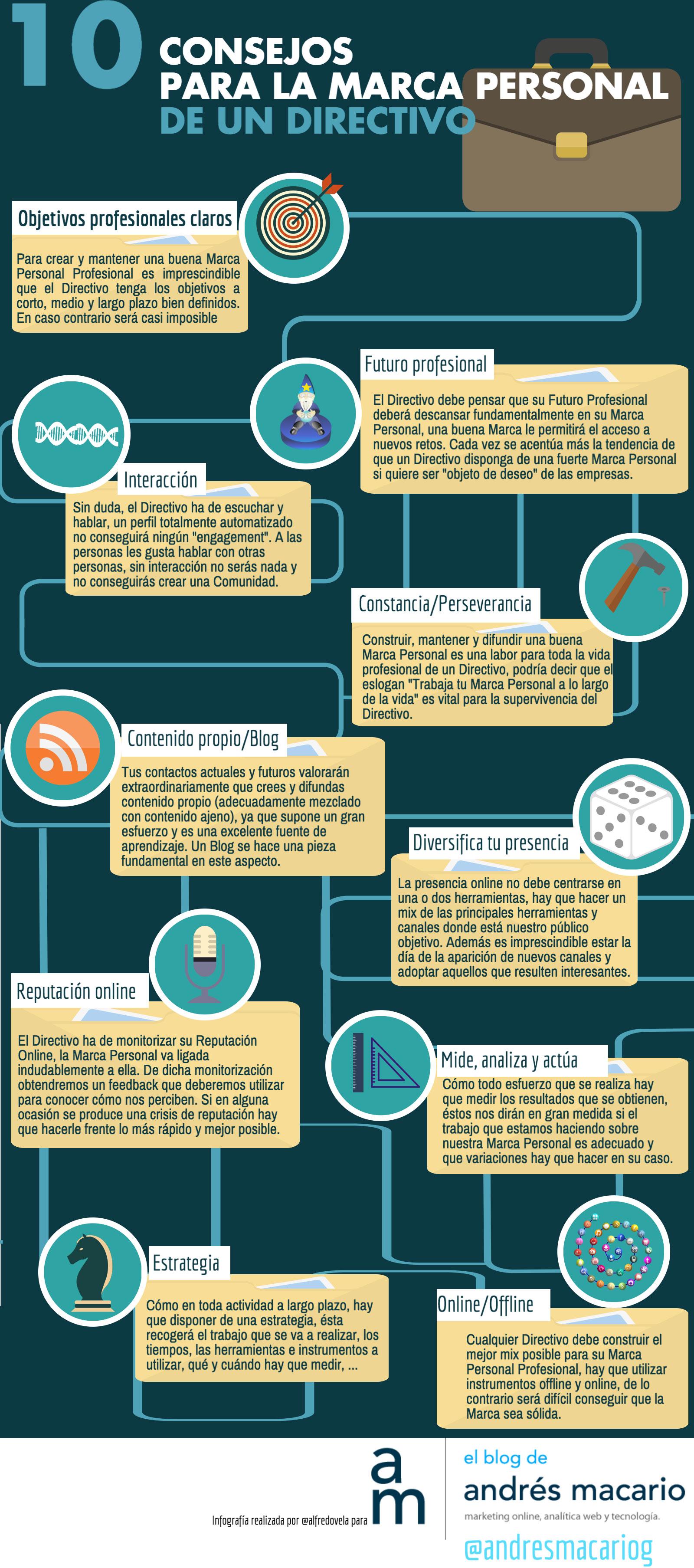 10-consejos-marca-personal-directivo