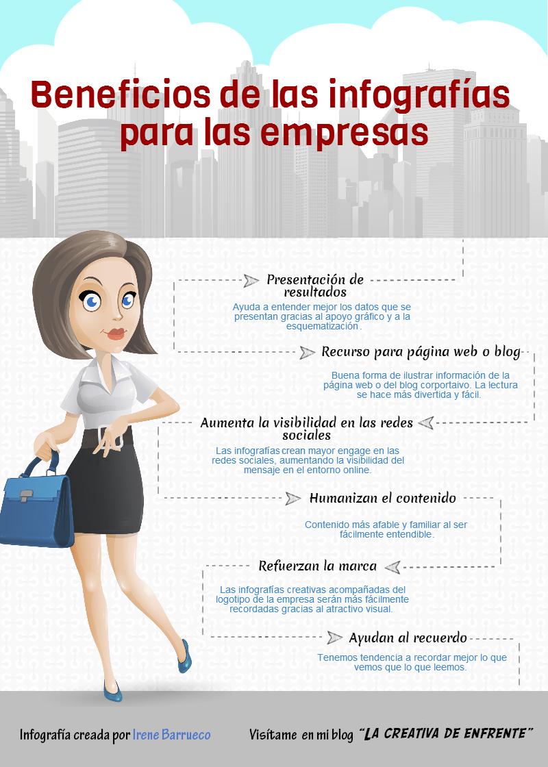 Beneficios de las infografías para las empresas - Infografía en español