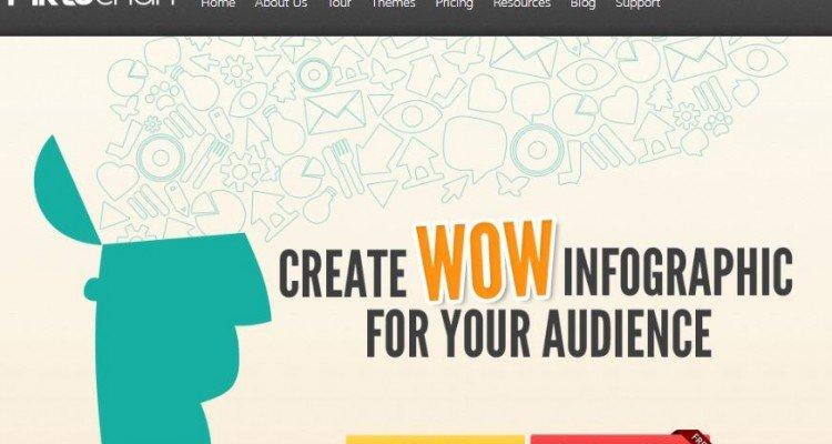 Cómo hacer una infografía - guía y herramientas para diseñar una infografía