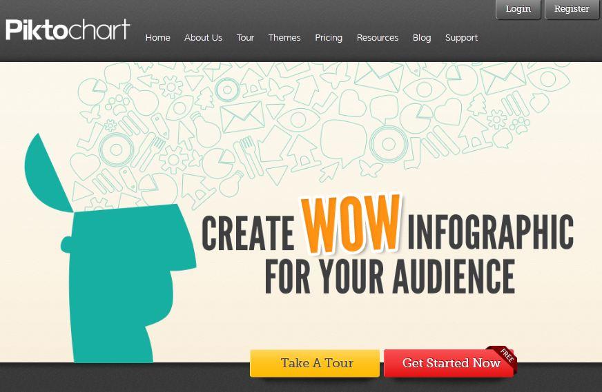 Cómo hacer una infografía guía y herramientas para diseñar una infografía Cómo hacer una infografía: guía y herramientas gratis para diseñarla
