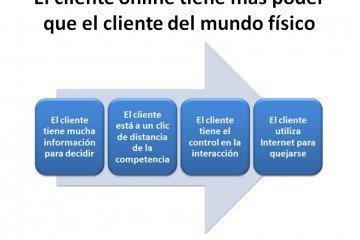 Los clientes Online  tienen más poder que los clientes del mundo físico