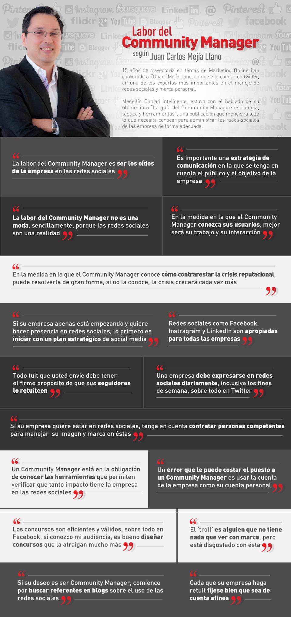 Juan Carlos Mejía Llano - Infografía sobre la labor del Community Manager