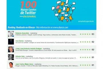 100 tuiteros que debes seguir si te gusta el marketing