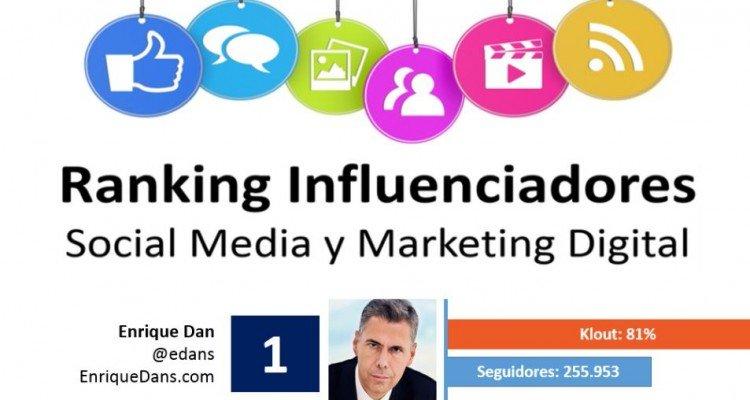 Ranking influenciadores Social Media y Marketing Digital