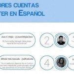 Juan Carlos Mejía entre las cuentas de Twitter más influyentes en Marketing y Social Media