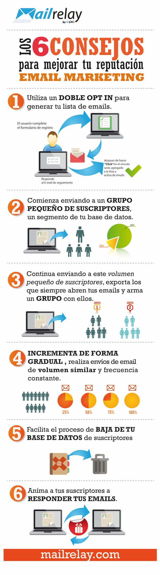 6 consejos email marketing Infografía en español