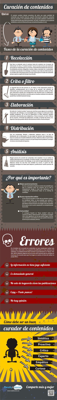 curacion-de-contenido-que-es-importancia-y-fases-infografia-en-espanol